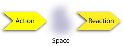 action-reaction-space.jpg